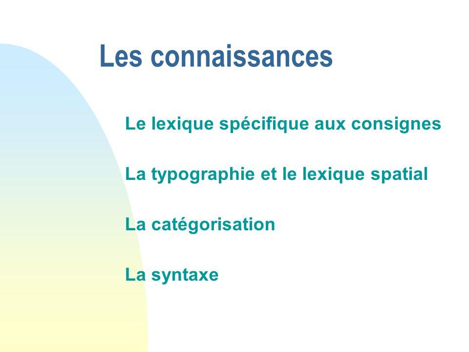 Les connaissances Le lexique spécifique aux consignes La typographie et le lexique spatial La catégorisation La syntaxe