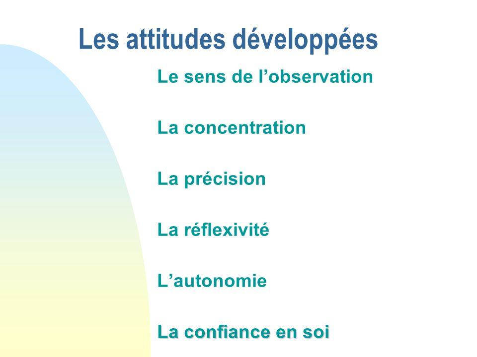 Les attitudes développées Le sens de lobservation La concentration La précision La réflexivité Lautonomie La confiance en soi