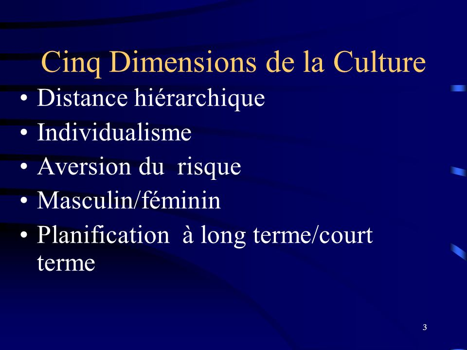 3 Cinq Dimensions de la Culture Distance hiérarchique Individualisme Aversion du risque Masculin/féminin Planification à long terme/court terme