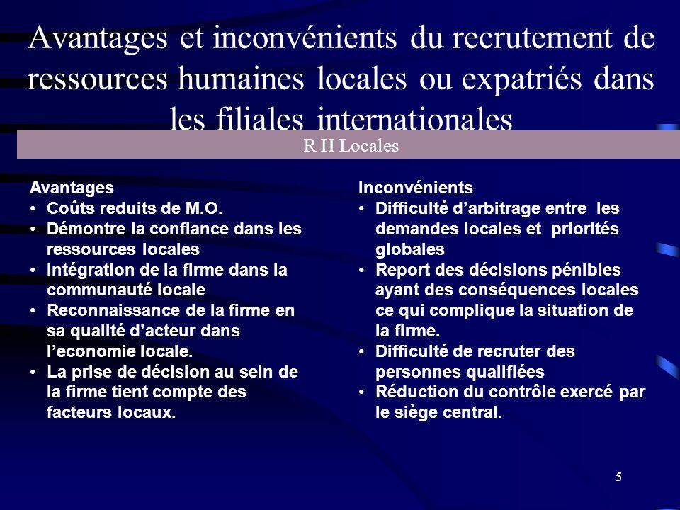 5 Avantages et inconvénients du recrutement de ressources humaines locales ou expatriés dans les filiales internationales R H Locales Avantages Coûts