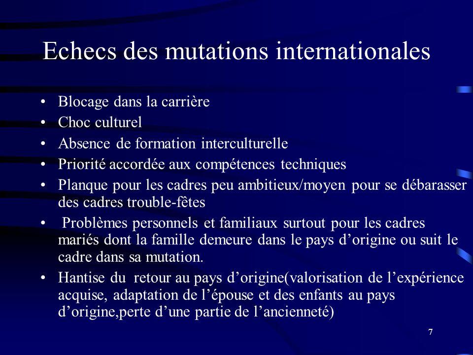 7 Echecs des mutations internationales Blocage dans la carrière Choc culturel Absence de formation interculturelle Priorité accordée aux compétences t