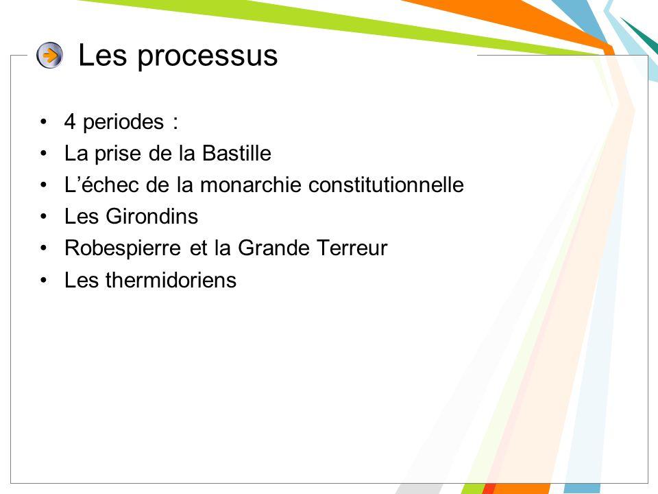 Les processus 4 periodes : La prise de la Bastille Léchec de la monarchie constitutionnelle Les Girondins Robespierre et la Grande Terreur Les thermid