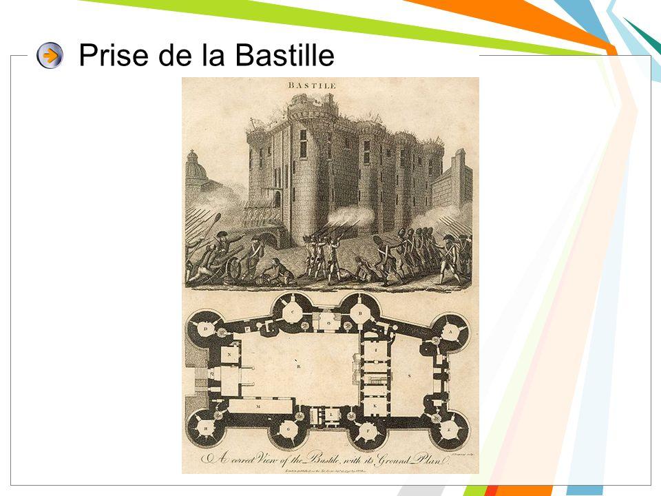 Prise de la Bastille le 14 juillet 1789
