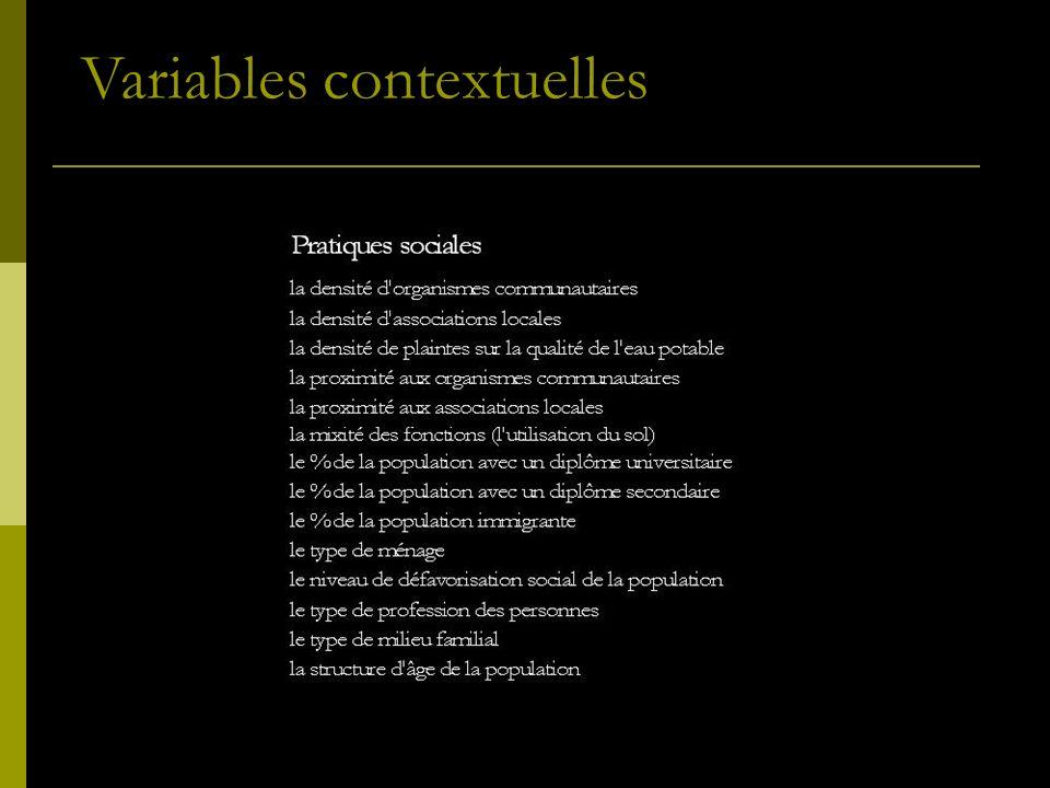 Variables contextuelles