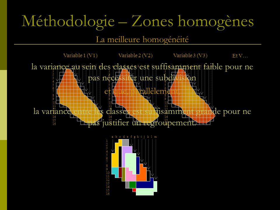 a b c d e f g h i j k l m 1 2 3 4 5 6 7 8 9 10 11 12 13 14 15 16 Variable 1 (V1)Variable 2 (V2)Variable 3 (V3) Et V… Méthodologie – Zones homogènes La