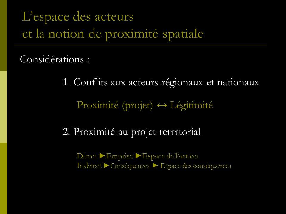 Lespace des acteurs et la notion de proximité spatiale Considérations : 1.Conflits aux acteurs régionaux et nationaux Proximité (projet) Légitimité 2.