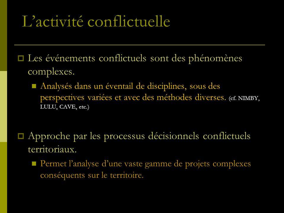 Le contexte de la recherche: la dimension spatiale de lanalyse de lactivité conflictuelle: un état des lieux Questions recherches et objectifs: La persperctive théorique et conceptuelle de lactivité conflictuelle: du processus décisionnel en conflit à lespace des acteurs.