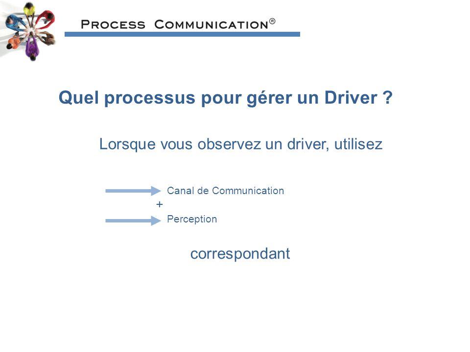Quel processus pour gérer un Driver .