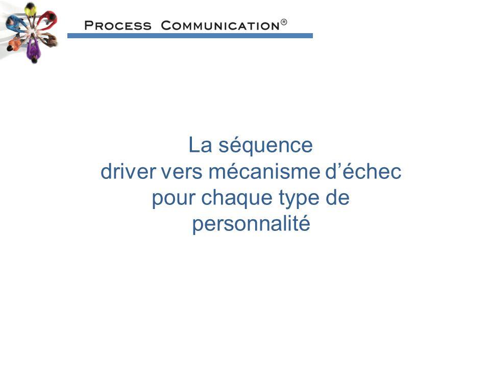 La séquence driver vers mécanisme déchec pour chaque type de personnalité