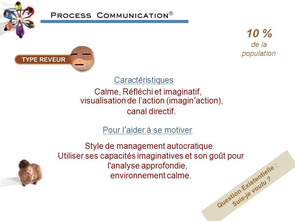 Style de management autocratique.