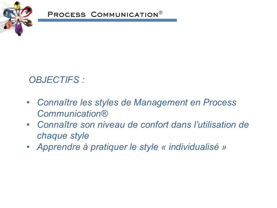 OBJECTIFS : Connaître les styles de Management en Process Communication® Connaître son niveau de confort dans lutilisation de chaque style Apprendre à pratiquer le style « individualisé »