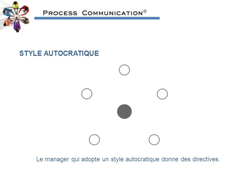 STYLE AUTOCRATIQUE Le manager qui adopte un style autocratique donne des directives.