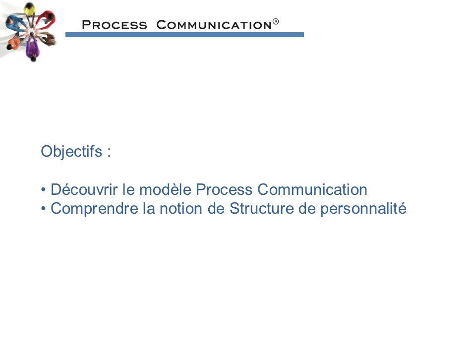 Objectifs : Découvrir le modèle Process Communication Comprendre la notion de Structure de personnalité