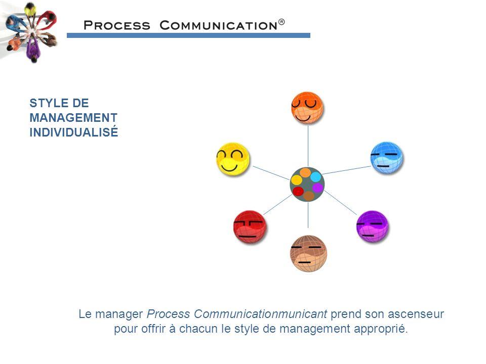 STYLE DE MANAGEMENT INDIVIDUALISÉ Le manager Process Communicationmunicant prend son ascenseur pour offrir à chacun le style de management approprié.