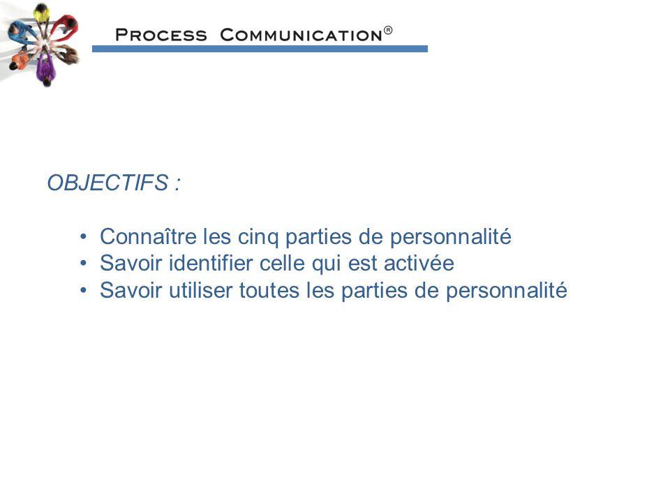OBJECTIFS : Connaître les cinq parties de personnalité Savoir identifier celle qui est activée Savoir utiliser toutes les parties de personnalité