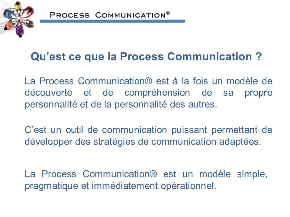 La Process Communication® est à la fois un modèle de découverte et de compréhension de sa propre personnalité et de la personnalité des autres.