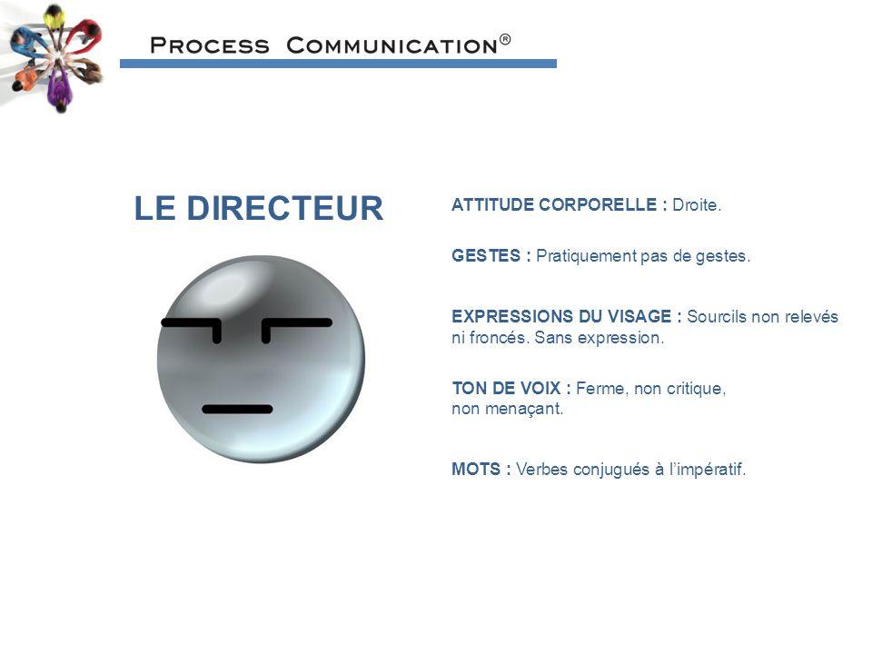 LE DIRECTEUR ATTITUDE CORPORELLE : Droite.GESTES : Pratiquement pas de gestes.