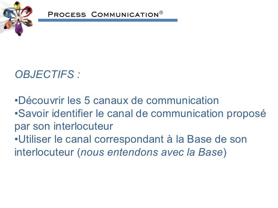 OBJECTIFS : Découvrir les 5 canaux de communication Savoir identifier le canal de communication proposé par son interlocuteur Utiliser le canal correspondant à la Base de son interlocuteur (nous entendons avec la Base)