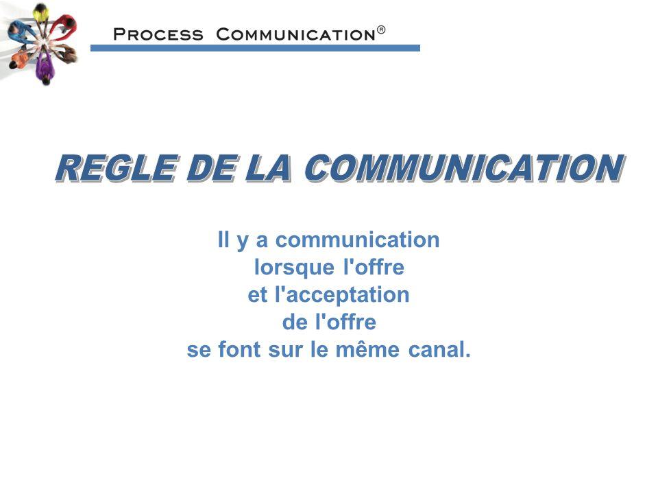 Il y a communication lorsque l offre et l acceptation de l offre se font sur le même canal.