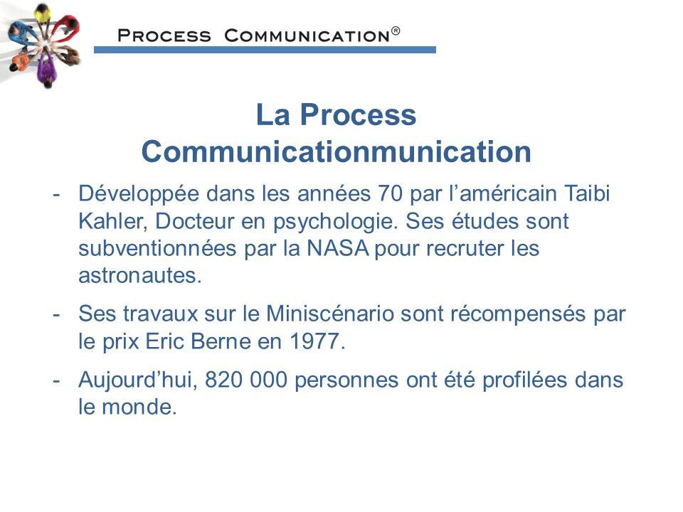 La Process Communicationmunication -Développée dans les années 70 par laméricain Taibi Kahler, Docteur en psychologie.