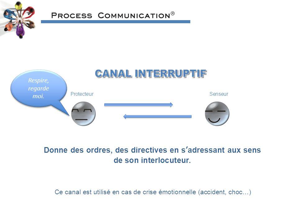 Donne des ordres, des directives en sadressant aux sens de son interlocuteur.