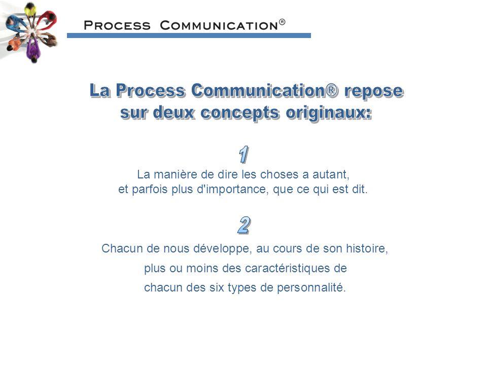 DEFINITION : Un canal est un registre de communication utilisé en position de vie +/+.