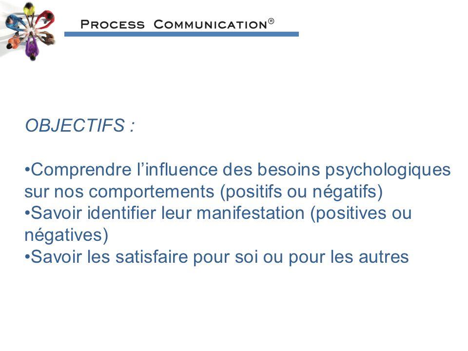 OBJECTIFS : Comprendre linfluence des besoins psychologiques sur nos comportements (positifs ou négatifs) Savoir identifier leur manifestation (positives ou négatives) Savoir les satisfaire pour soi ou pour les autres