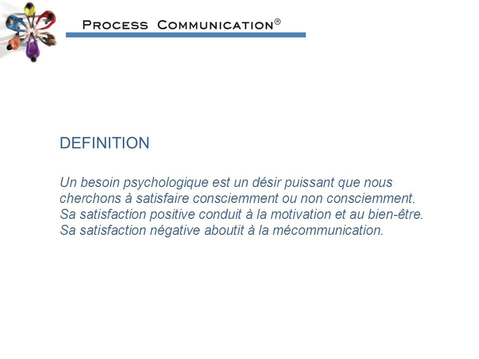 DEFINITION Un besoin psychologique est un désir puissant que nous cherchons à satisfaire consciemment ou non consciemment.