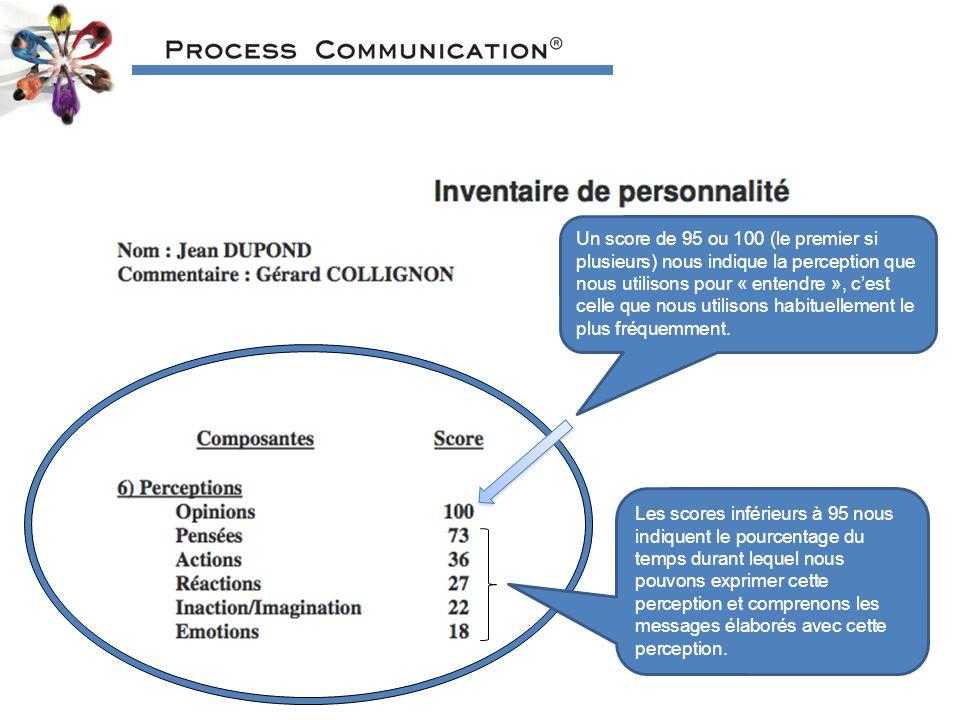Un score de 95 ou 100 (le premier si plusieurs) nous indique la perception que nous utilisons pour « entendre », cest celle que nous utilisons habituellement le plus fréquemment.