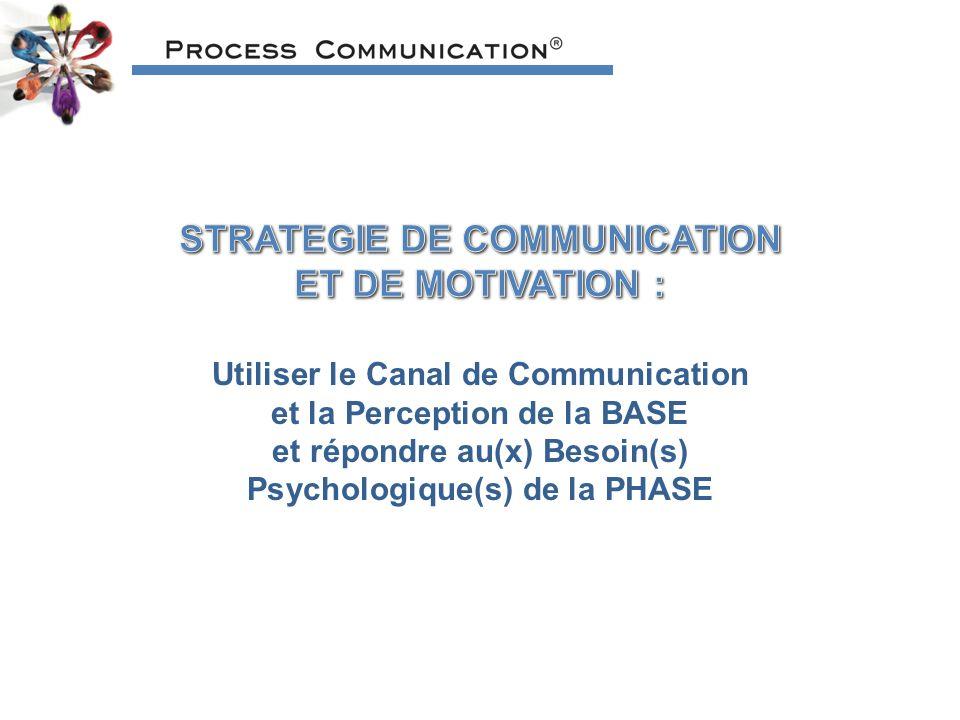 Utiliser le Canal de Communication et la Perception de la BASE et répondre au(x) Besoin(s) Psychologique(s) de la PHASE