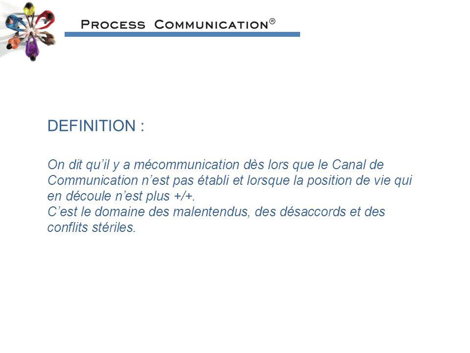 DEFINITION : On dit quil y a mécommunication dès lors que le Canal de Communication nest pas établi et lorsque la position de vie qui en découle nest plus +/+.