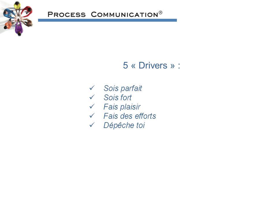5 « Drivers » : Sois parfait Sois fort Fais plaisir Fais des efforts Dépêche toi