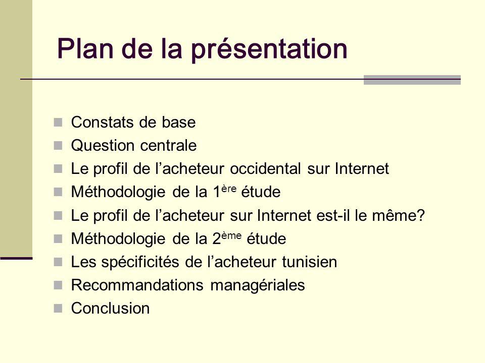 Plan de la présentation Constats de base Question centrale Le profil de lacheteur occidental sur Internet Méthodologie de la 1 ère étude Le profil de