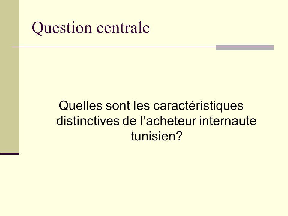 Question centrale Quelles sont les caractéristiques distinctives de lacheteur internaute tunisien?