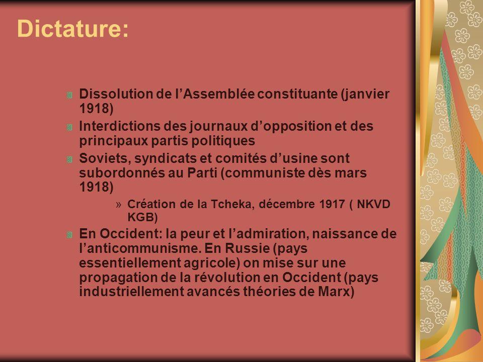 Dictature: Dissolution de lAssemblée constituante (janvier 1918) Interdictions des journaux dopposition et des principaux partis politiques Soviets, s