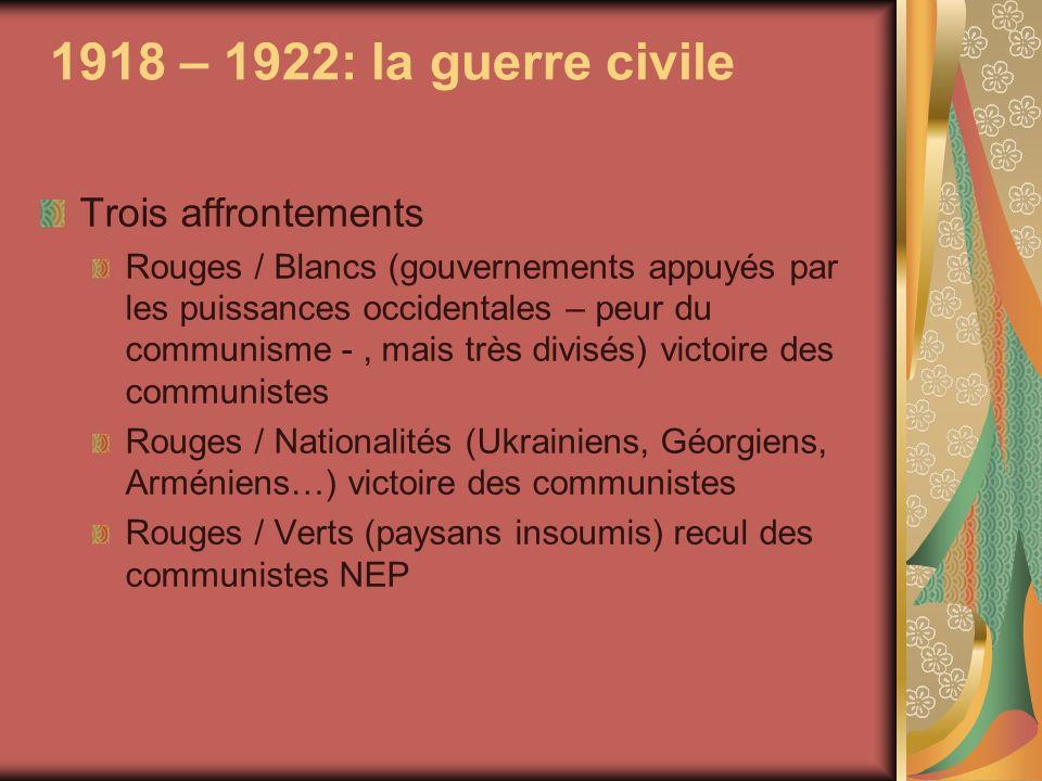 1918 – 1922: la guerre civile Trois affrontements Rouges / Blancs (gouvernements appuyés par les puissances occidentales – peur du communisme -, mais