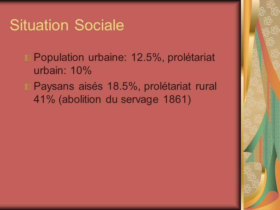 Situation Sociale Population urbaine: 12.5%, prolétariat urbain: 10% Paysans aisés 18.5%, prolétariat rural 41% (abolition du servage 1861)