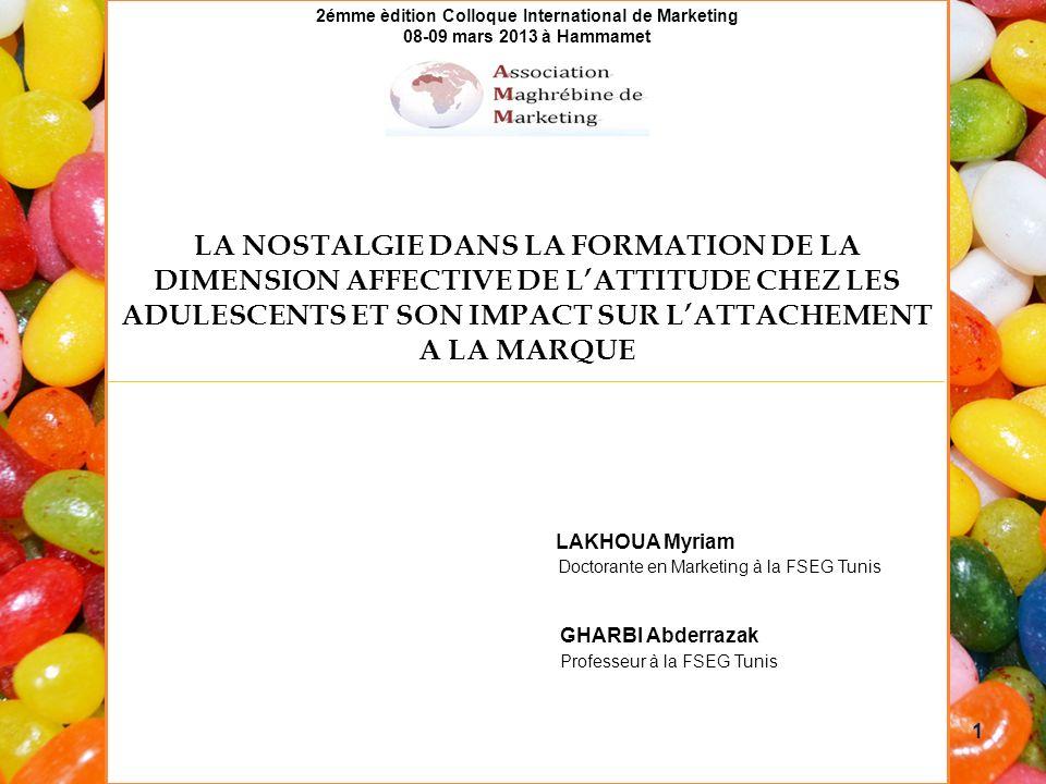 lk 2émme èdition Colloque International de Marketing 08-09 mars 2013 à Hammamet LA NOSTALGIE DANS LA FORMATION DE LA DIMENSION AFFECTIVE DE LATTITUDE CHEZ LES ADULESCENTS ET SON IMPACT SUR LATTACHEMENT A LA MARQUE LAKHOUA Myriam Doctorante en Marketing à la FSEG Tunis GHARBI Abderrazak Professeur à la FSEG Tunis 1