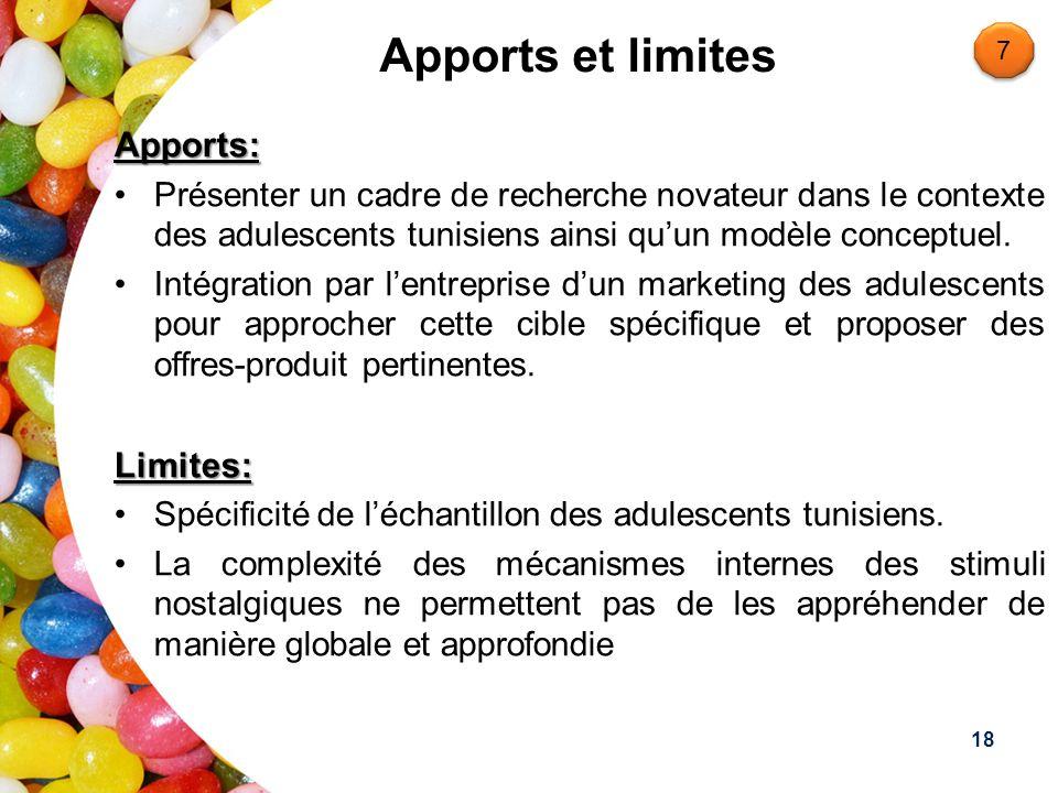 Apports et limites Apports: Présenter un cadre de recherche novateur dans le contexte des adulescents tunisiens ainsi quun modèle conceptuel. Intégrat