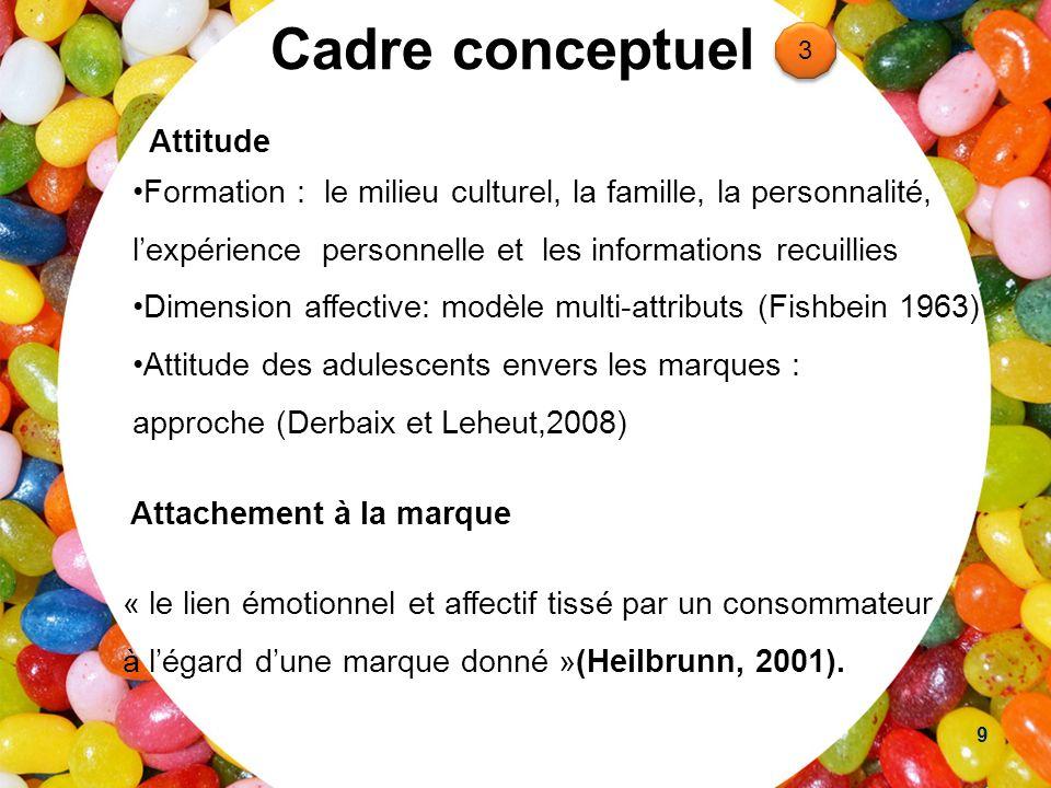 Cadre conceptuel 3 3 9 Attachement à la marque « le lien émotionnel et affectif tissé par un consommateur à légard dune marque donné »(Heilbrunn, 2001
