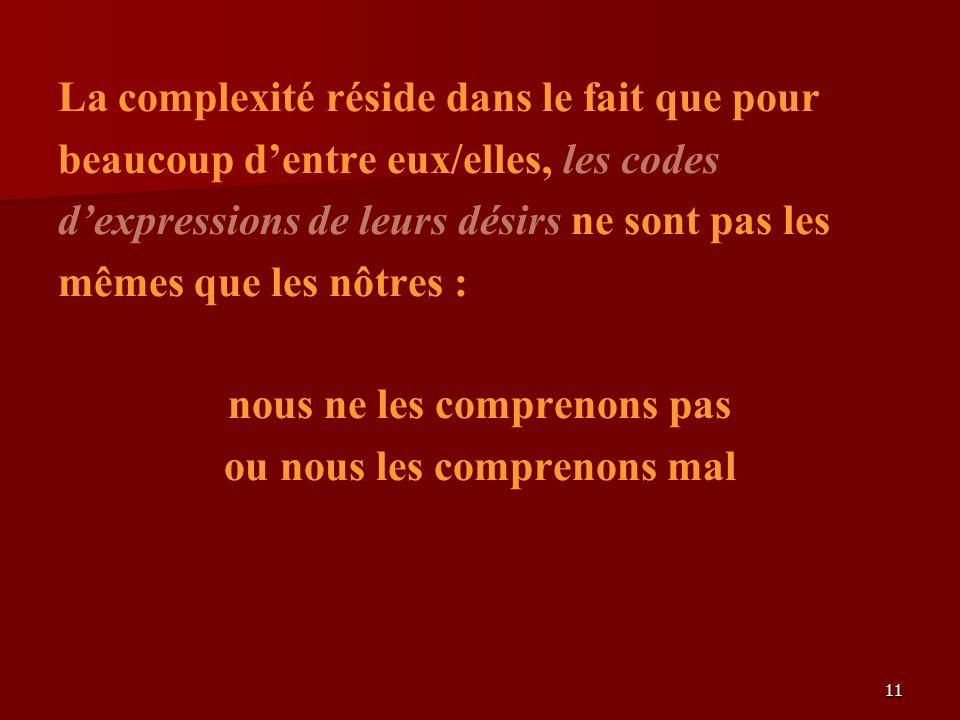 11 La complexité réside dans le fait que pour beaucoup dentre eux/elles, les codes dexpressions de leurs désirs ne sont pas les mêmes que les nôtres : nous ne les comprenons pas ou nous les comprenons mal