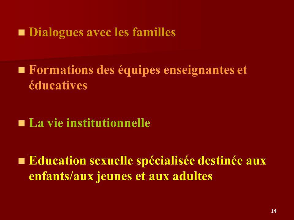 14 Dialogues avec les familles Formations des équipes enseignantes et éducatives La vie institutionnelle Education sexuelle spécialisée destinée aux enfants/aux jeunes et aux adultes