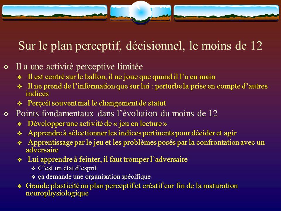 Sur le plan perceptif, décisionnel, le moins de 12 Il a une activité perceptive limitée Il est centré sur le ballon, il ne joue que quand il la en mai