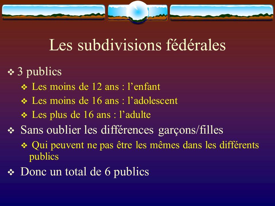 Les subdivisions fédérales 3 publics Les moins de 12 ans : lenfant Les moins de 16 ans : ladolescent Les plus de 16 ans : ladulte Sans oublier les dif