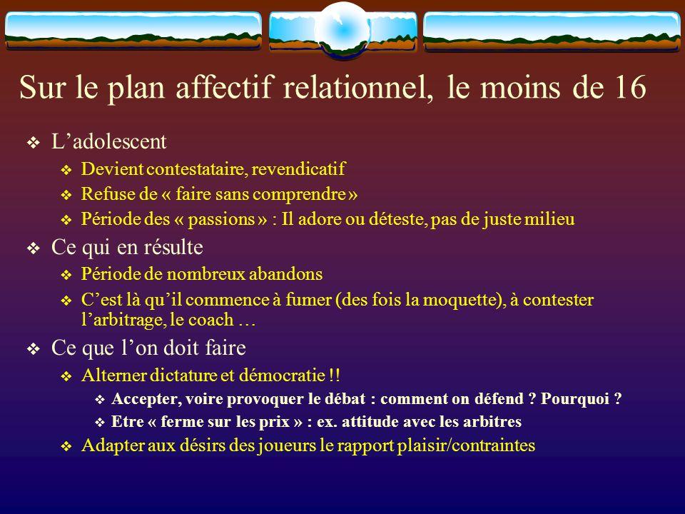 Sur le plan affectif relationnel, le moins de 16 Ladolescent Devient contestataire, revendicatif Refuse de « faire sans comprendre » Période des « pas