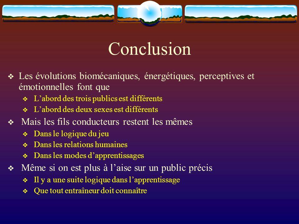 Conclusion Les évolutions biomécaniques, énergétiques, perceptives et émotionnelles font que Labord des trois publics est différents Labord des deux s