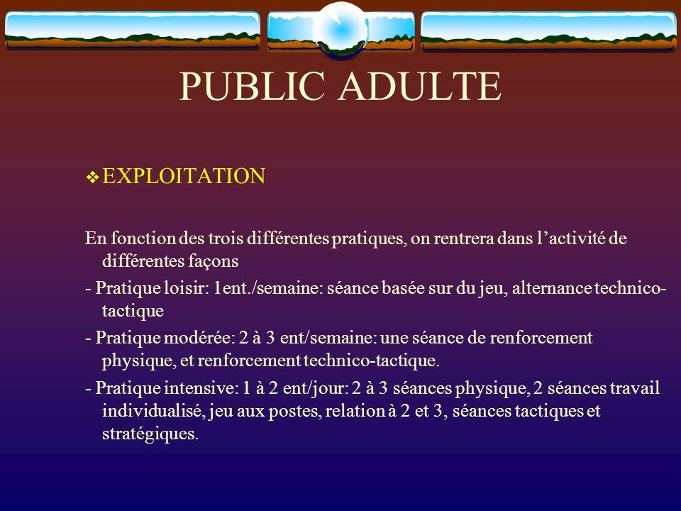 PUBLIC ADULTE EXPLOITATION En fonction des trois différentes pratiques, on rentrera dans lactivité de différentes façons - Pratique loisir: 1ent./sema