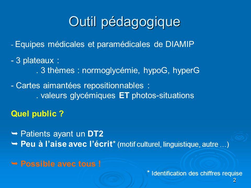 2 - Equipes médicales et paramédicales de DIAMIP - 3 plateaux :. 3 thèmes : normoglycémie, hypoG, hyperG - Cartes aimantées repositionnables :. valeur