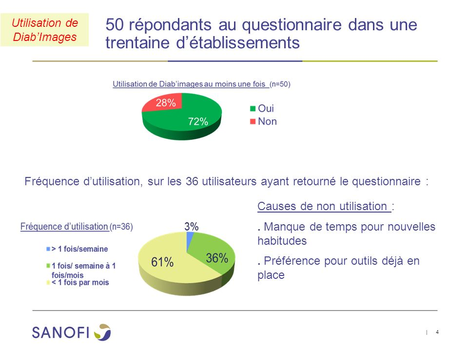 50 répondants au questionnaire dans une trentaine détablissements Causes de non utilisation :.