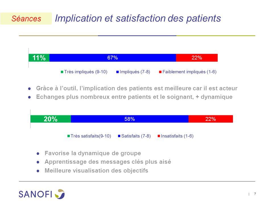 Grâce à loutil, limplication des patients est meilleure car il est acteur Echanges plus nombreux entre patients et le soignant, + dynamique | 7 Favori